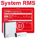 System RMS